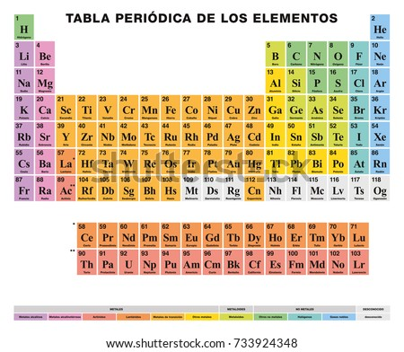 Periodic table elements spanish labeling tabular stock vector periodic table of the elements spanish labeling tabular arrangement of 118 chemical elements urtaz Images