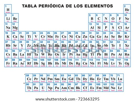 Periodic table elements spanish tabular arrangement stock vector periodic table of the elements spanish tabular arrangement of the chemical elements with their urtaz Image collections