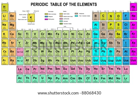 Periodic table elements atomic number symbol stock vector royalty periodic table of the elements with atomic number symbol and weight urtaz Images