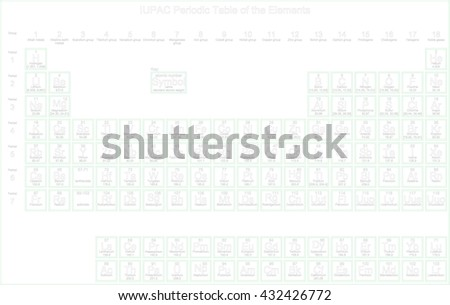 Periodic table elements atomic number symbol stock vector periodic table of the elements with atomic number symbol and weight approved by the urtaz Image collections