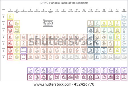 Periodic table elements atomic number symbol stock vector periodic table of the elements with atomic number symbol and weight approved by the urtaz Images