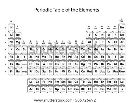 periodic table of the elements with atomic number symbol and weight on white background vector - Periodic Table Of Elements Vector