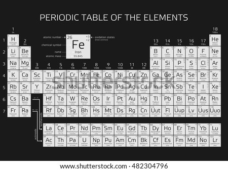 Periodic table elements vector template school stock vector periodic table of the elements with atomic number weight and symbol vector illustration urtaz Gallery