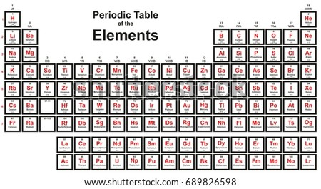 Periodic table elements 2016 new four stock vector hd royalty free periodic table of the elements with 2016 new four elements nihonium moscovium tennessine and oganesson colorful urtaz Image collections
