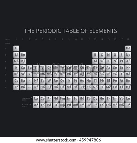 Periodic Table Of The Elements With Symbol And Atomic Number.Complete Periodic Table, Chemistry Class, Chemistry Science, Symbol Of Elements. - stock vector