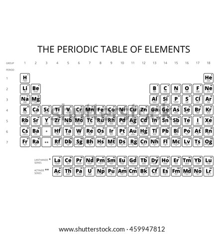periodic table of the elements with symbol and atomic numbercomplete periodic table chemistry - Periodic Table For Chemistry