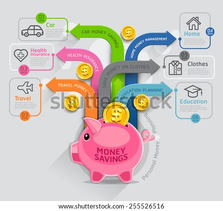 Personal money saving planning infographics template. Golden coins putting into a pink piggy bank. Can be used for workflow layout, banner, diagram, number options, web design, timeline. - stock vector