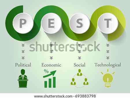 PEST Analysis Spiral Design With Icons   Project Management Template  Pest Analysis Template Word