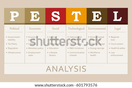 pestel analysis on electronic arts Pestle analysis has been conducted by abhishek patra and reviewed by senior analysts from barakaat consulting copyright of bp (british petroleum) swot and pestle analysis is the property of barakaat consulting pestle analysis of british.