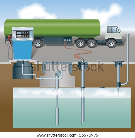 Petrol tanker, pump and section through tan - stock vector