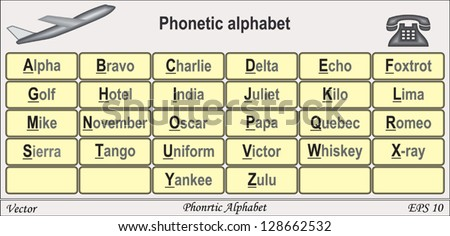 Number Names Worksheets phonetic alphabet worksheet : Phonetic Alphabet Stock Photos, Royalty-Free Images & Vectors ...