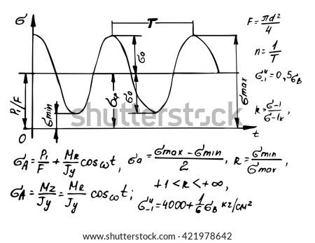 Physical equations on whiteboard. Education vector background. - stock vector