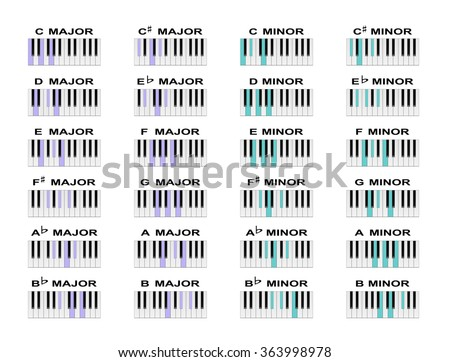 Piano Chord Diagrams Standard Major Minor Stock Vector 363998978