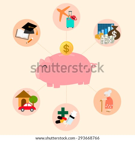 Piggy bank, saving money to be used in the future for education, investment, tourism, leisure, home, auto, sickness and retirement. - stock vector