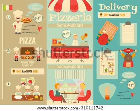 Pizzeria. Meal in Cafe and Pizza Making. Flat Design. Min Posters Set. Vertical Format. Vector Illustration. - stock vector