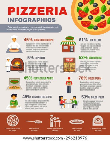Pizzeria with pizza making and delivery infographic set with percentage flat vector illustration - stock vector