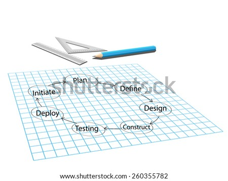 Plan, Design and drawing of Software Development Life cycle on a graph paper background - stock vector