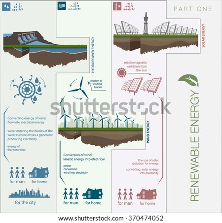 Plan infographics circuit renewable green energy from wind, water, sun and warmth - stock vector