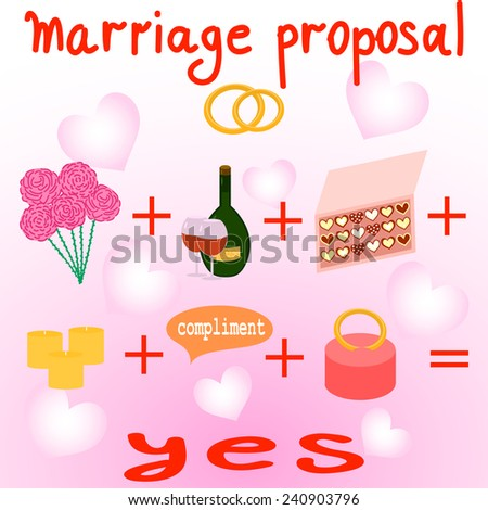 Plan of marriage proposal with flowers, wine, candies, ring, candles, compliment - stock vector