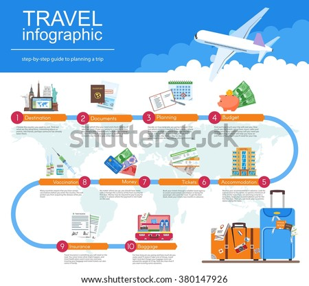 Plan your travel infographic guide. Vacation booking concept. Vector illustration in flat style design. Hotel and air tickets booking, visa, landmarks icons. - stock vector