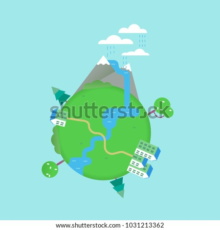 Planet earth concept illustration with nature elements and green landscapes in modern flat art style. Includes river, mountain, houses, trees. EPS10 vector.