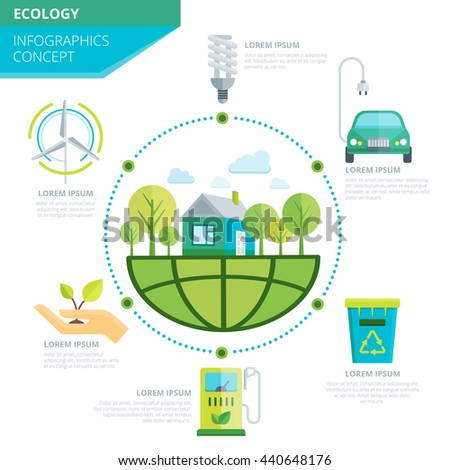Planet ecology infographics with organic climate on earth in center signs of green energy around vector illustration - stock vector