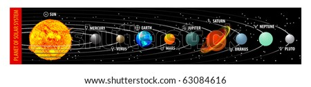 Planet of solar system with astronomical signs of the planets - stock vector