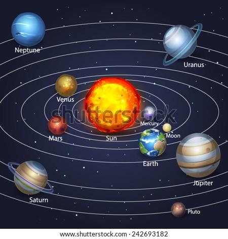Planets orbiting - stock vector