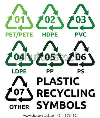 Plastic recycling symbols - stock vector