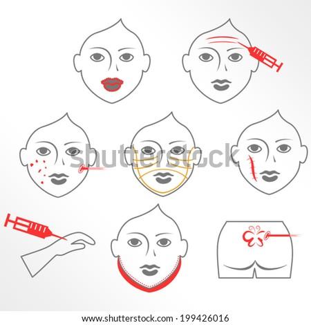 Plastic surgery outline