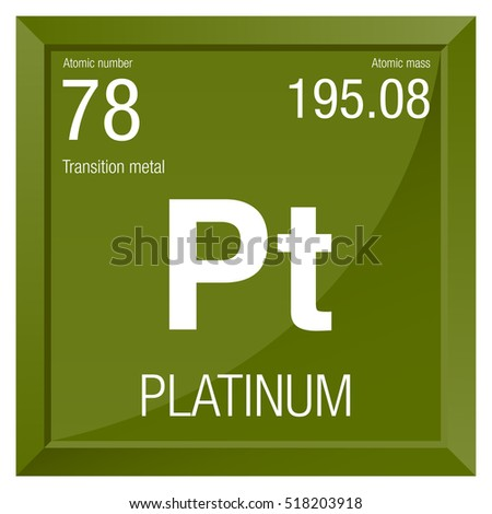 Platinum Symbol Element Number 78 Periodic Stock Vector Hd Royalty