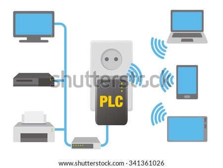 Plc Stock Images Royalty Free Images Amp Vectors Shutterstock