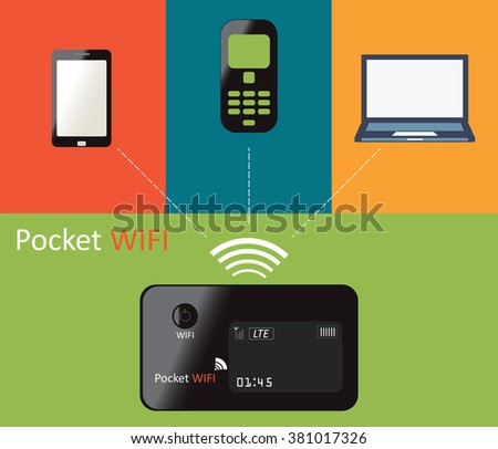 Pocket wifi design, wireless internet,technology conceptual vector illustration. - stock vector