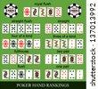Poker hand rankings - stock photo
