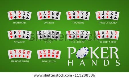 Poker hand rankings symbol set - stock vector
