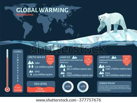 Polar bears and global warming Infographics. Flat design element. Vector illustration. - stock vector
