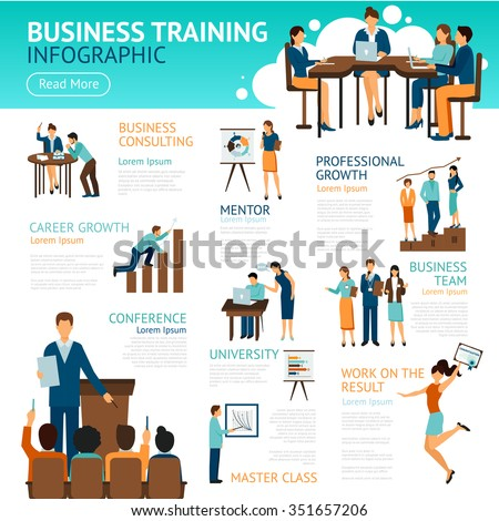 Poster of business training infographic with different education and professional growth scenes flat vector illustration - stock vector