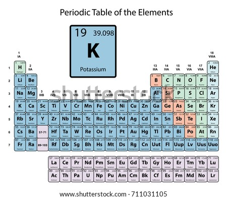 Potassium big on periodic table elements stock vector 711031105 potassium big on periodic table of the elements with atomic number symbol and weight with urtaz Images