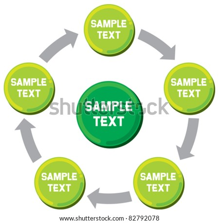 presentation diagram Business process, marketing) - stock vector