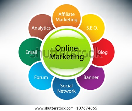 Presentation slide template: Online Marketing concepts in a sphere: blog, forum, social network, email, SEO, Affiliate Marketing, Analytics, Banner. Vector illustration.