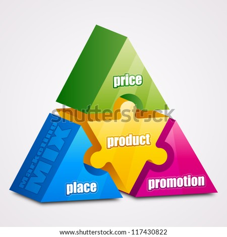 Prism puzzle. Marketing MIX concept. - stock vector