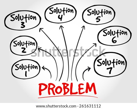 Problem solving aid mind map business concept - stock vector