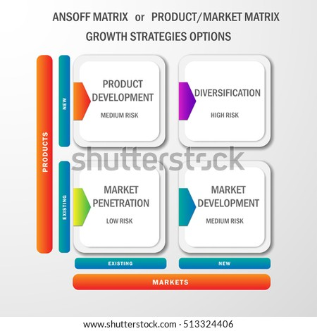 mendelow matrix on supermarket Market analysis template in  the stakeholder analysis matrix template helps you to quickly analyze various stakeholders and analyze the ones that fit suitable for .
