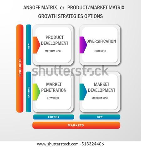 Stock market penetration strategies greatest