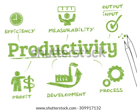 productivity. Chart with keywords and icons - stock vector