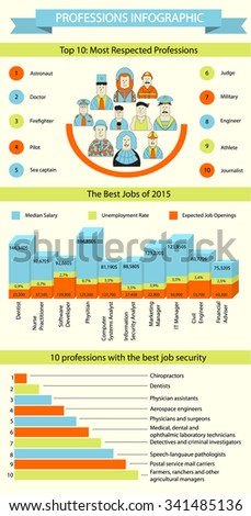 Profession infographic template - statistic in graphical elements. Flat design concepts for web banners, web sites, printed materials, infographics. Creative vector illustration