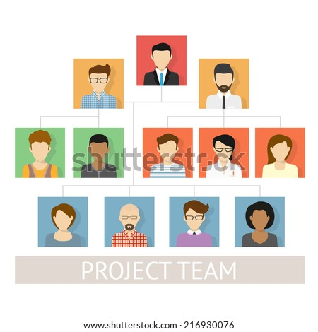 Organisational Chart Stock Images RoyaltyFree Images  Vectors