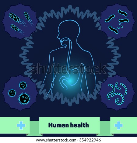 Protection of human body against harmful bacteria and microorganisms. The human body without dangerous bacteria, the preservation of human health, a healthy stomach, immunity. Set icons of bacteria. - stock vector