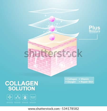 collagen protection