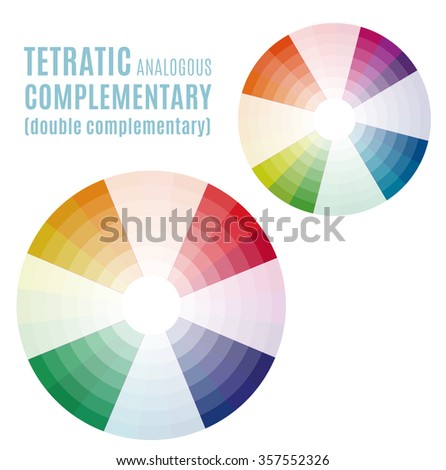 Psychology Of Color Perception Harmonies Colors Basic Tetra Tic Analogous Complementary Set